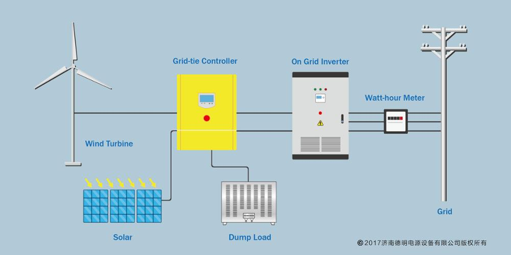 On grid wind turbine inverter 5KW
