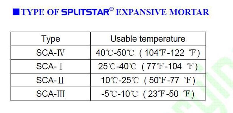 types of expansive mortar.jpg