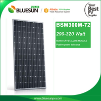 High efficiency 5w to 300w Grade A solar panel factory low price/mini solar panel