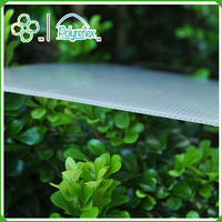 Eco Friendly Agriculture Plastic Sheet Transparent