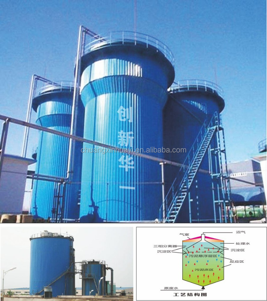 Organic waste Slaughterhouse Wastewater UASB anaerobic reactor wastewater