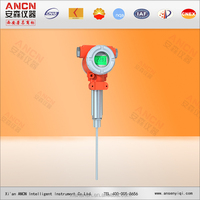Smart Industrial Temperature Transmitter