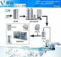 Jiangmen Production of mineral water for bottling
