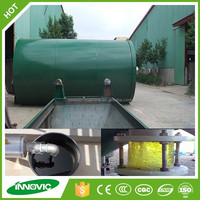 Advanced Waste Recycling Technologies For Tire Pyrolysis Plant