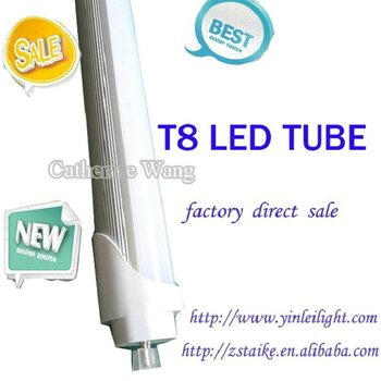 fluorescent to led conversion 18w t8 led 40w fluorescent replacement. Black Bedroom Furniture Sets. Home Design Ideas