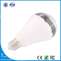 Professional OEM/ODM t10 5w5 canbus car led auto bulb for best price