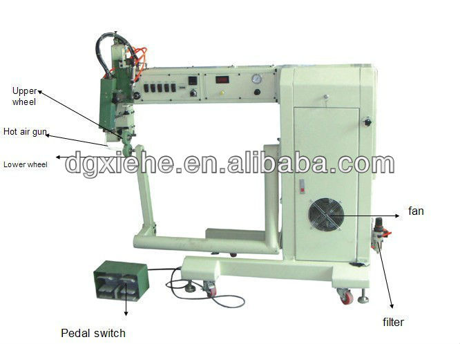 PVC Banner Flex Hot Air PVC Sealing Machine