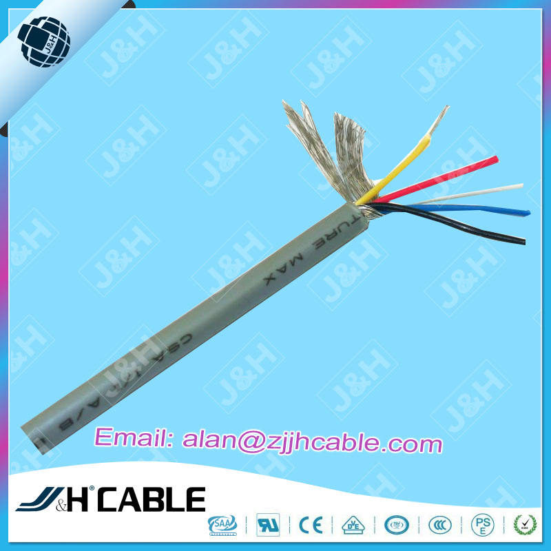 UL Approved Spiral Shielded Cable UL2851