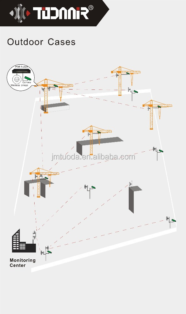 Construction site CCTV camera Security system for tower crane