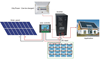 Complete stand alone 3kw off-grid solar energy system price solar power system