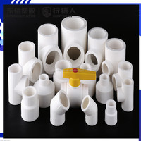 PPR plastic pipe & fittings for hot/cold water supply