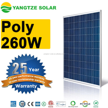 Yangtze stock lowest price solar panels on sale