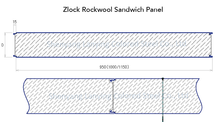 zlock rockwool sandwich panel without side steel strap