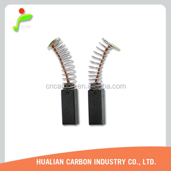 global and china carbon brush industry