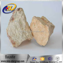 bauxite high school from Anyang Star bauxite malaysia bauxite mining in jamaica