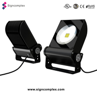 ip65 100w 5Years Warranty LED flood light with CE ROHS UL DLC