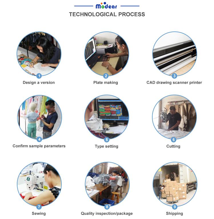 5 Technological process.jpg