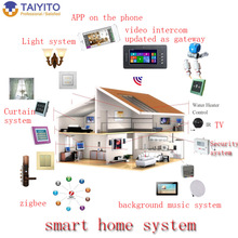 WIFI Wireless Zigbee home automation/ Smart home Android Phone Remote Control System
