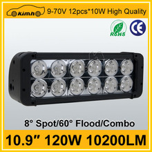 Newest Design Top Quality 120W motorcycle led driving lights