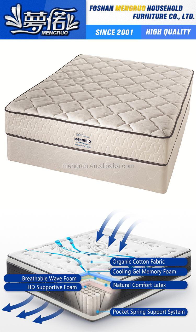china red bonnell spring mattress matratze - Jozy Mattress | Jozy.net