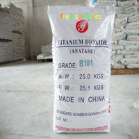rutile and anatase Titanium Dioxide tio2 the third party free test customized msds email supplier