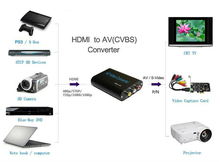 China manufactur 1080P HDMI to AV /CVBS /RCA Converter with L + R audio output