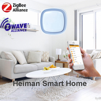 Wireless Security Protection Zigbee Motion Alarm