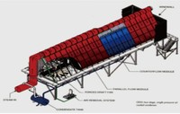 trade assurance directly air cooler system for power station