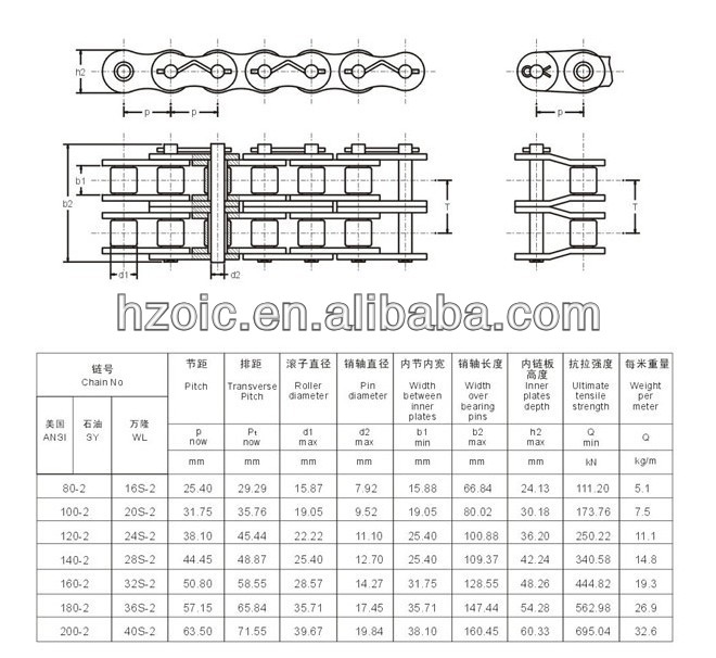 API Approved Oil Drilling Machinery Chains
