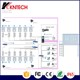 KNTECH Internet Protocol system industrial data networks communication system