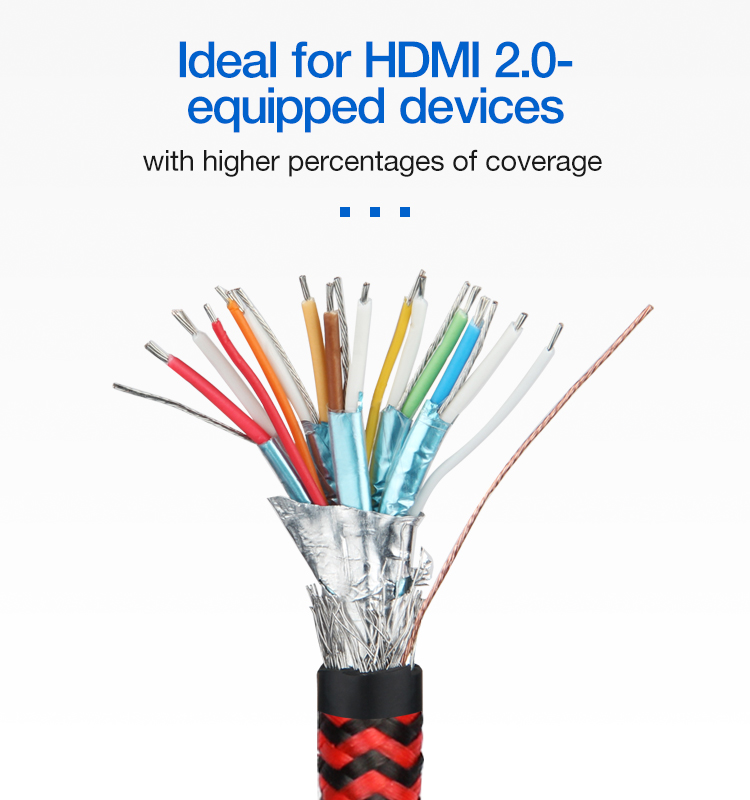 High speed HDMI Cable with 4K 60Hz Resolution in Aluminum Case