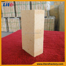 Thermal expansion coefficient of andalusite high alumina brick