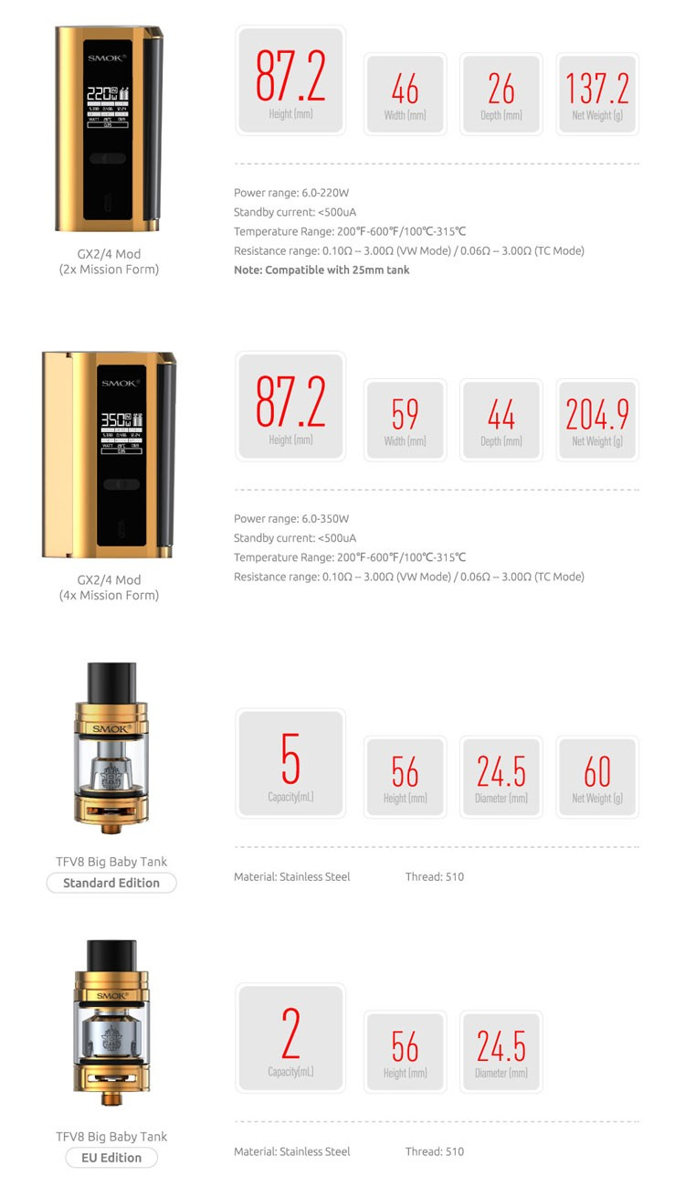 Original 2ml/ 5ml 220W/ 350W SMOK GX2/4 Kit HeavenGifts Smoktech