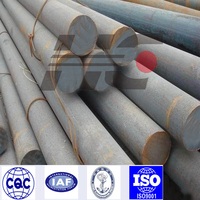 Top quality T8 types of carbon tool steel round bars
