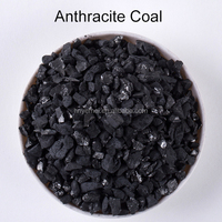 Best Quality Manufacturer Calcined Anthracite Price