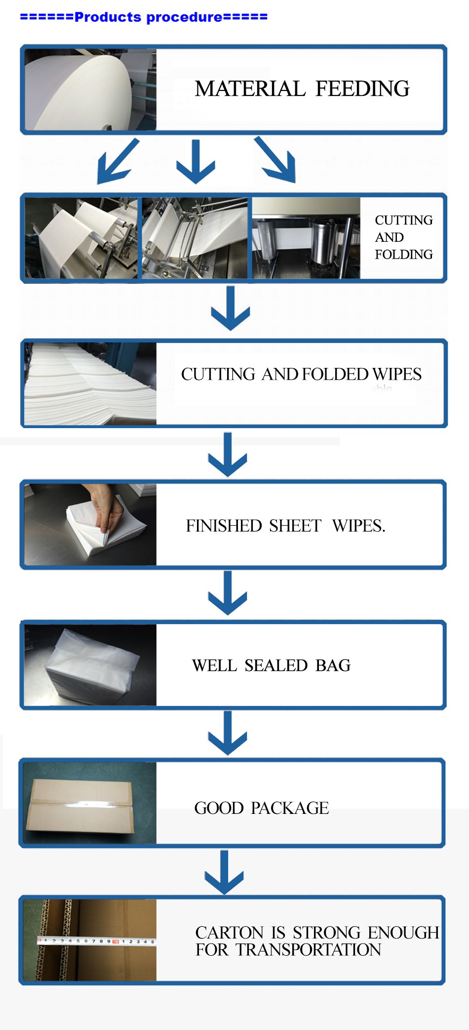High quality household disposable spunlace nonwoven wipes