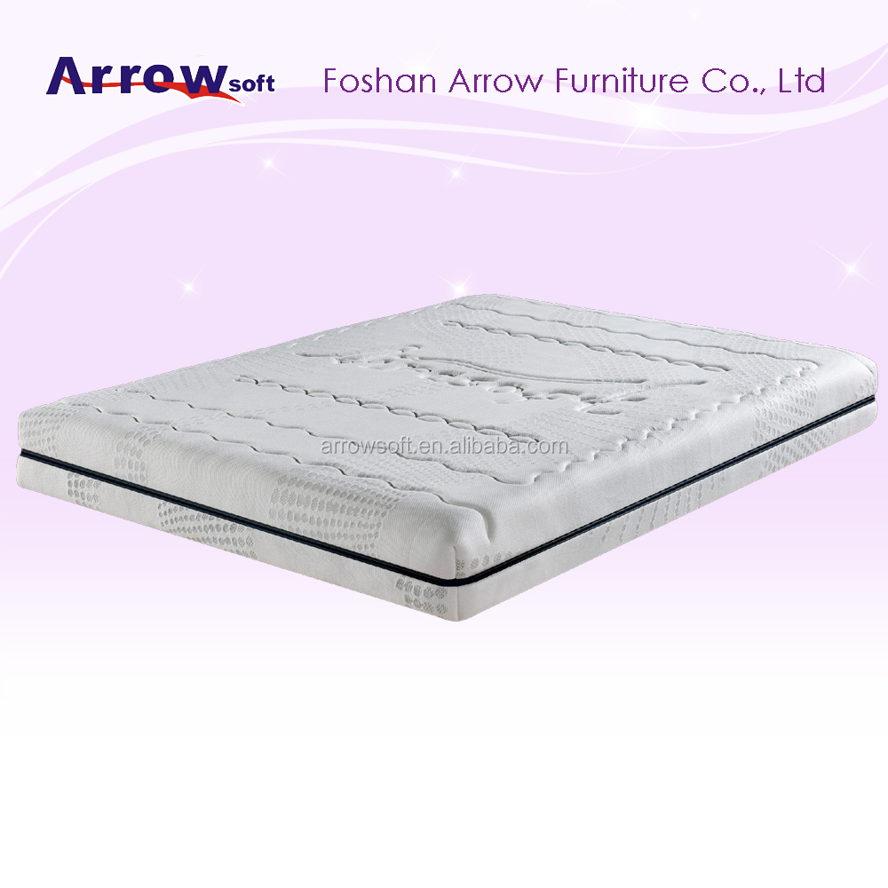 Factory Price Sleep Well Natural Sleep Latex Mattress Buy Sleep Easy Mattress Natural Latex