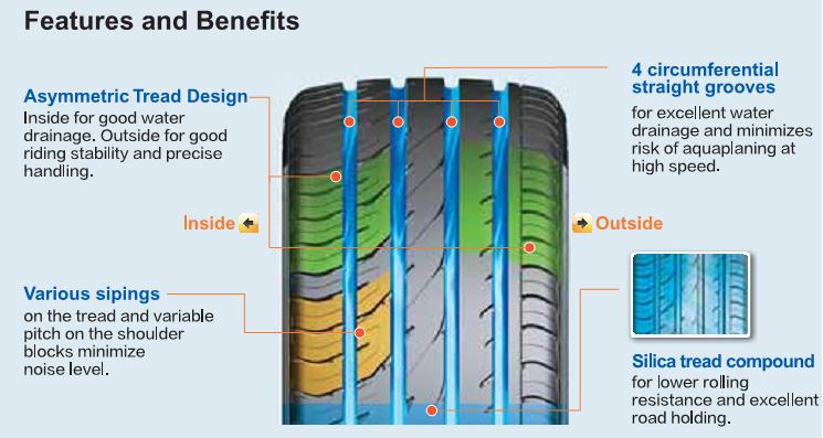 Barato pneus de carro comforser fabricante 205/45ZR17