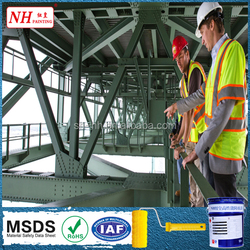 Quick-drying coating anti-rust primer for metal