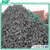Graphitized Pet Coke type Special Carbon Additive for Producing Electrode Paste