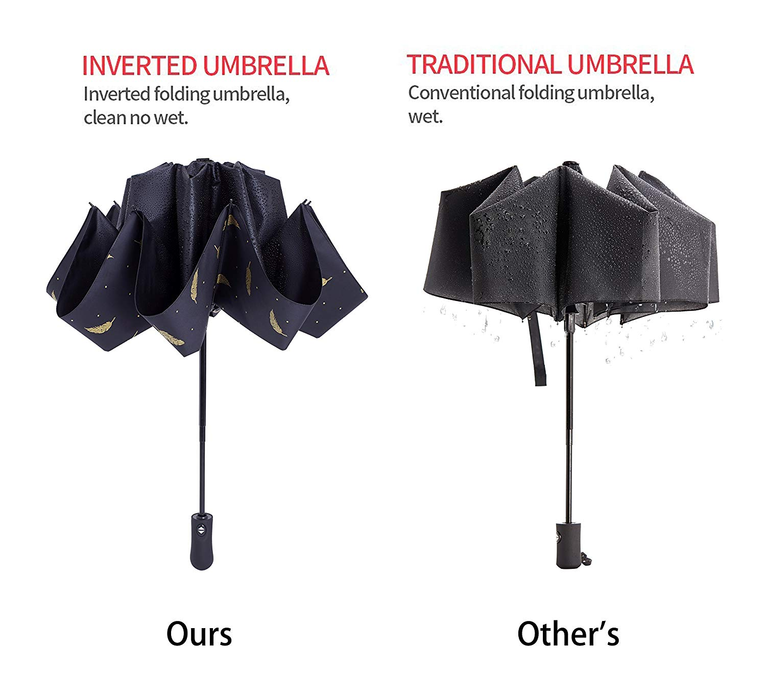 Hot Selling Inverted Reverse Folding Print Inside Windproof Auto Open Close Car Umbrella