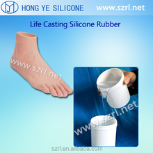 Liquid Silicone for Prosthesis Making