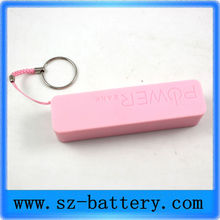 2600mah perfume power bank with cheapest price
