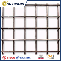 Welded Wire Mesh Price