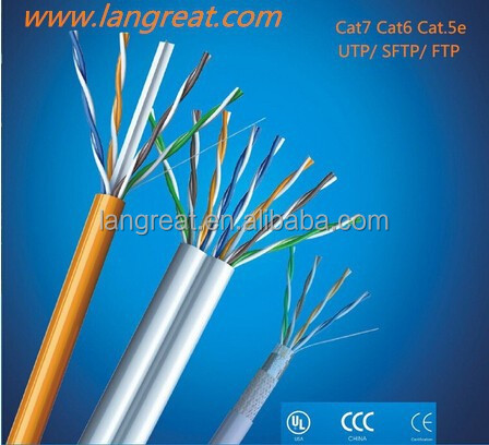 cat7 systimax cable cat6 cat6a