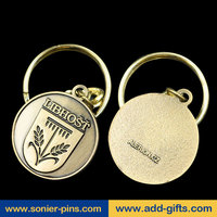 sonier-pins replica designer keychains,round metal kblank keychainey ring,wholesale keychain charms