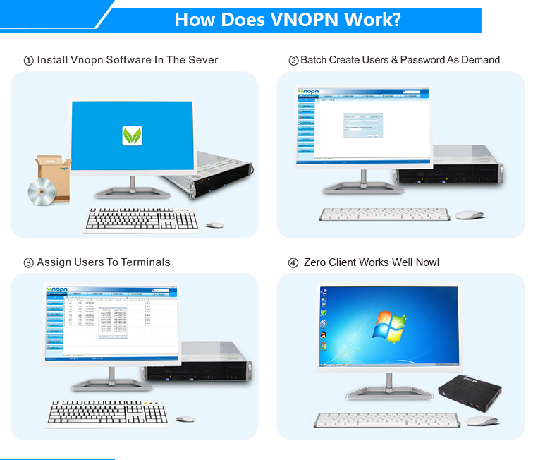 Vnopn X1N thin client with management software computing BLACK color fl300,support All windows10 ,linux os