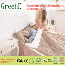 GreenE new product Non-powered medical mattress