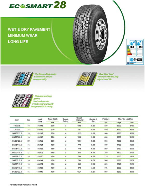 best chinese brand radial tires china tyres price list