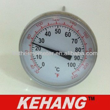 Dairy Cooking Thermometer